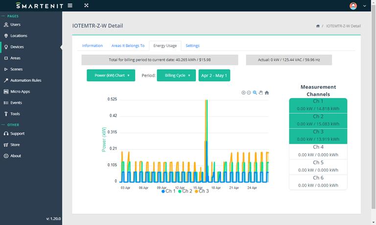 Smartenit IoTeMtr Webapp Energy View